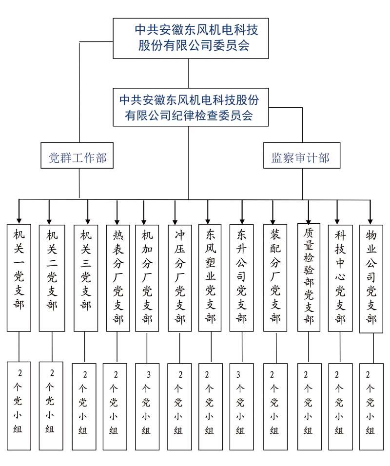 安徽必威手机版官方网站必威官网手机版科技股份有限公司
